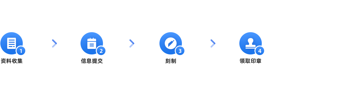 发票专用章(螺纹章)办理流程
