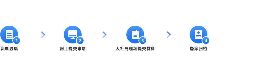 人力資源服務許可證申請(默認)辦理流程