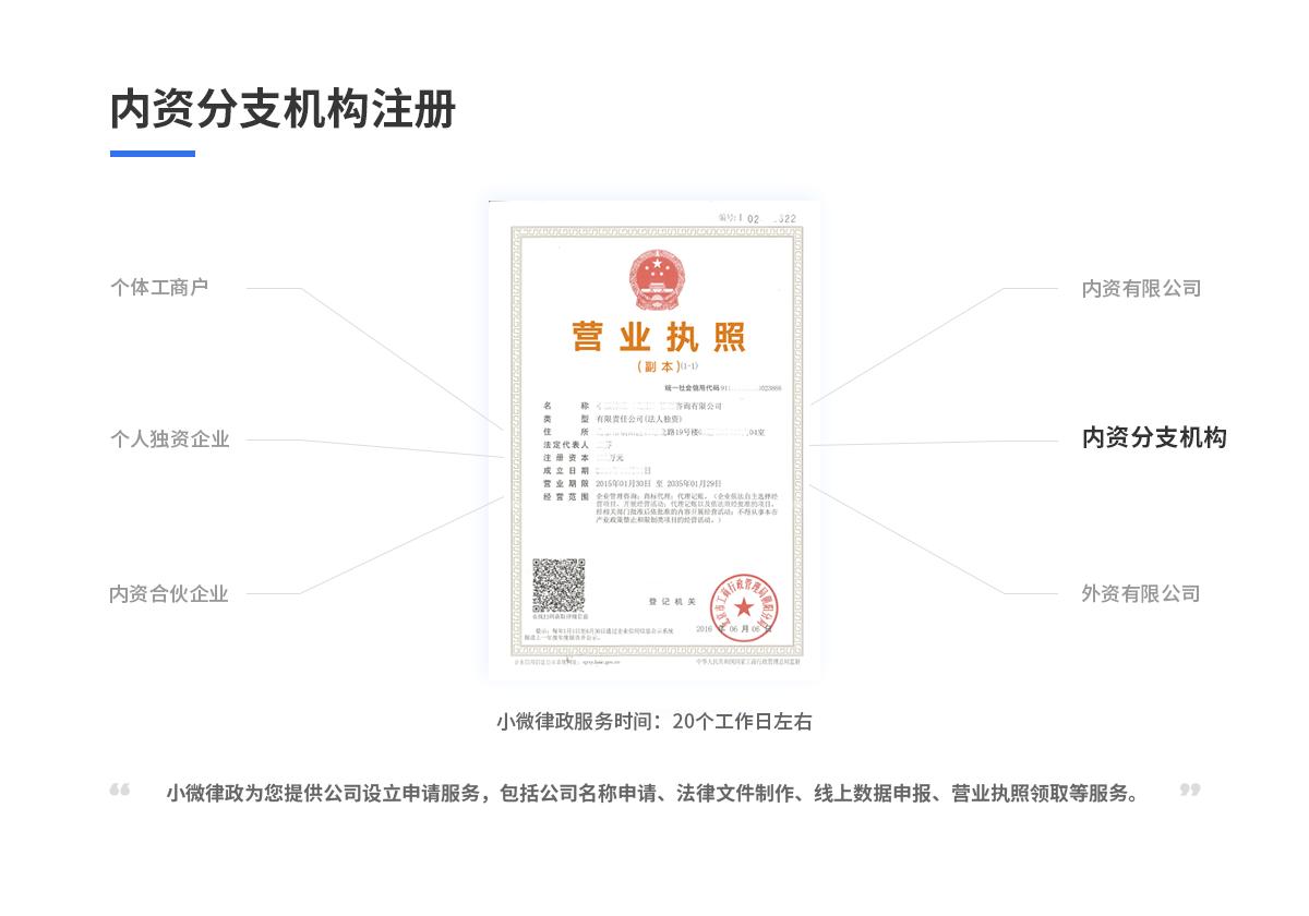 内资分支机构注册(默认)31159620790441988