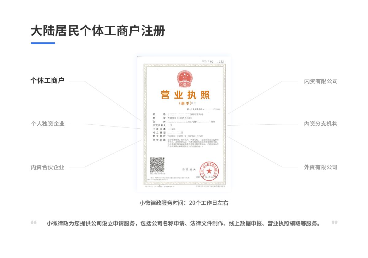 大陆居民个体工商户注册(默认)74087416872124240