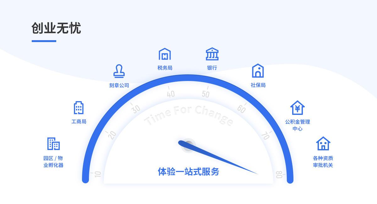 税务筹划(内资合伙企业)88737052554306400