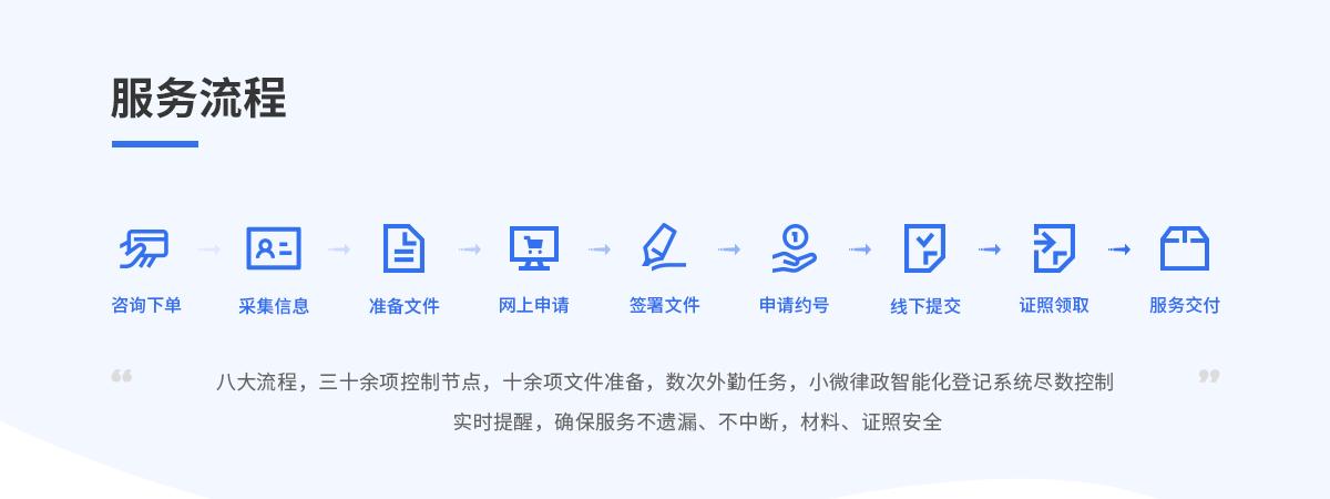企业法人代表(负责人)及董监事经理变更(集团公司)1884327879196990