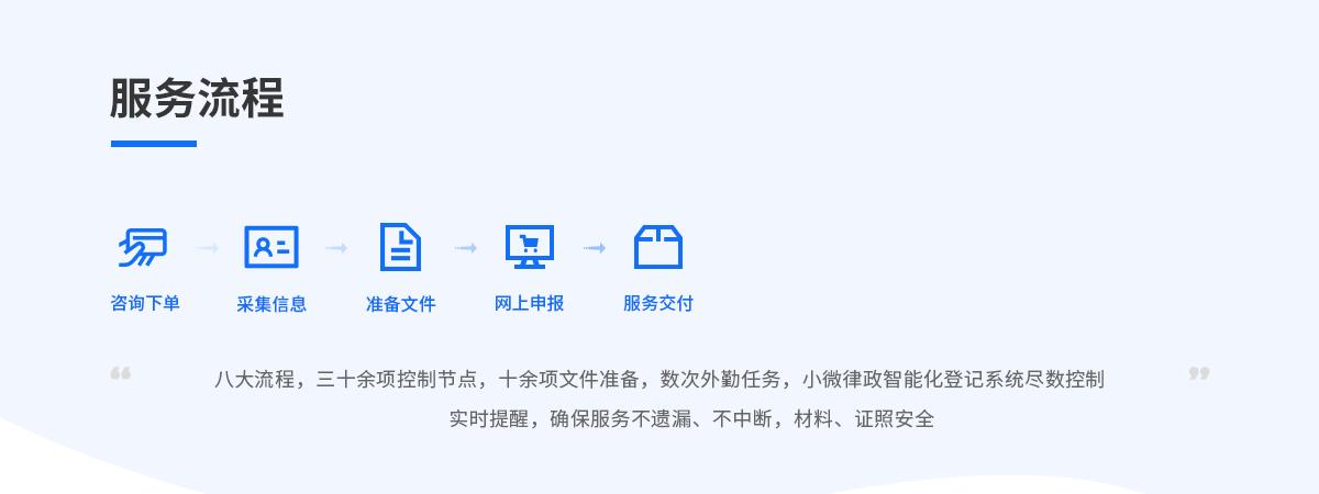 企业年报(内资有限公司)13465830261147984