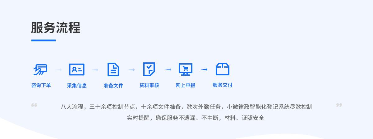 代理记账(内资小规模,一年,0申报含20张票据以内)85340478126640050