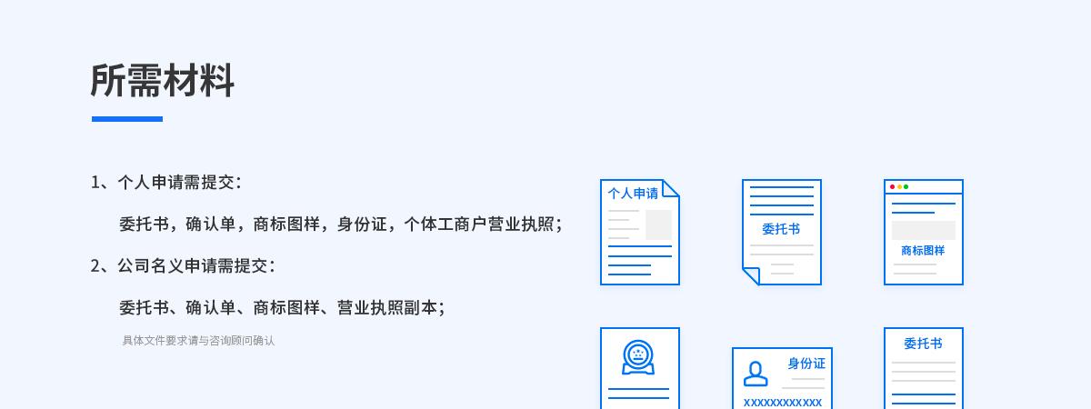 注册商标小项附加(每项)(默认)75166450299550110